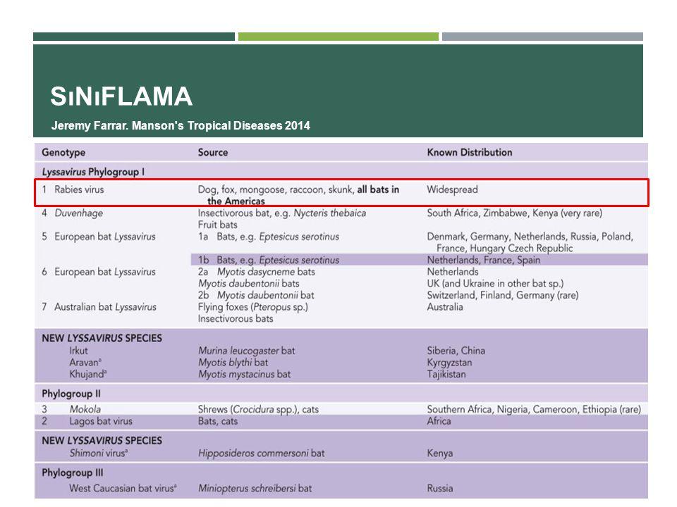 SıNıFLAMA Jeremy Farrar. Manson s Tropical Diseases 2014