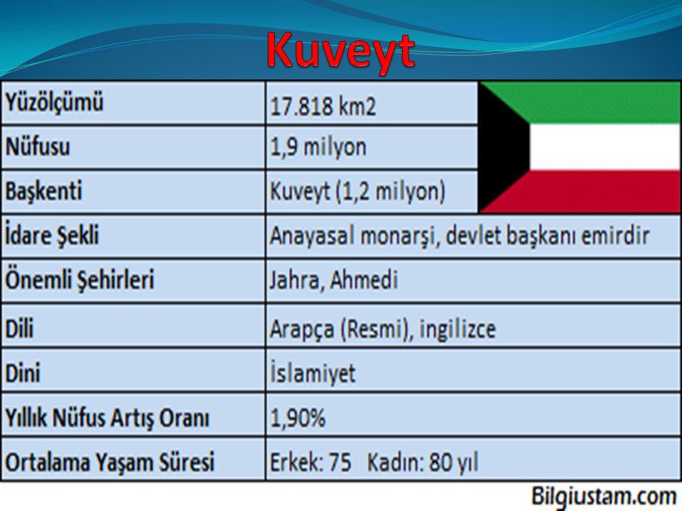 Kuveyt bayrağı Sınırları Basra Körfezi'nin üst kısmında 17,818 km² (157.