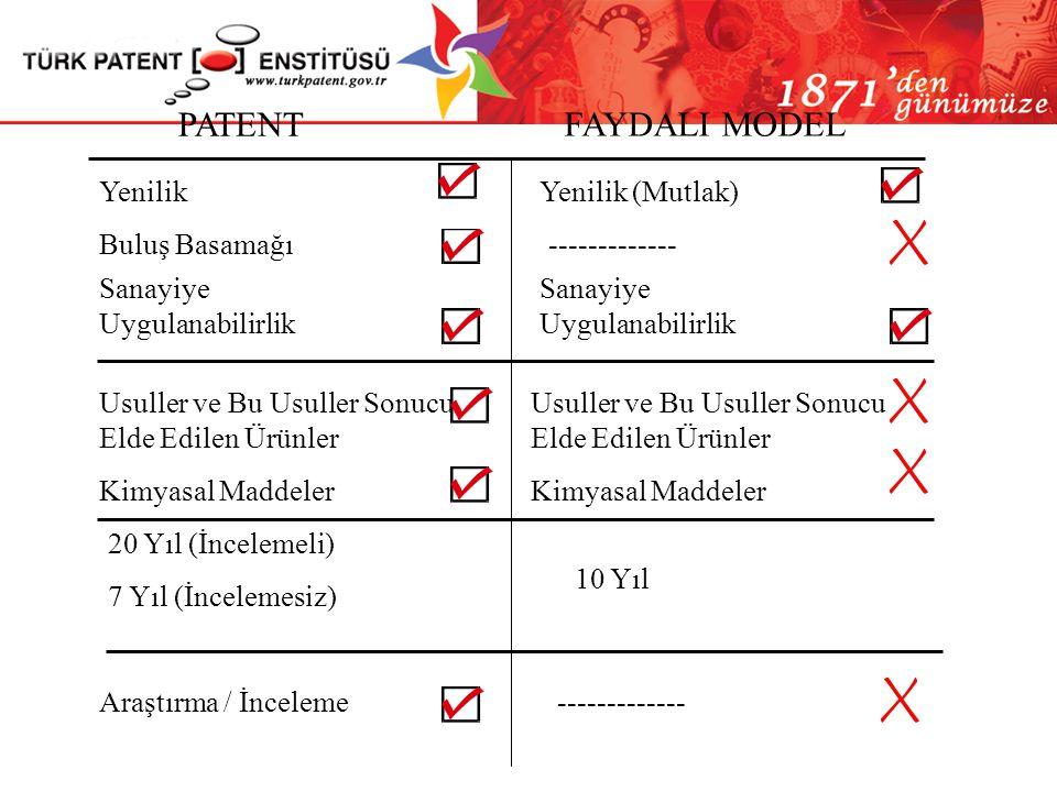 Patent-Faydalı Model Sanayiye Uygulanabilirlik Sanayinin herhangi bir alanında üretilebilir, kullanılabilir, uygulanabilir olma