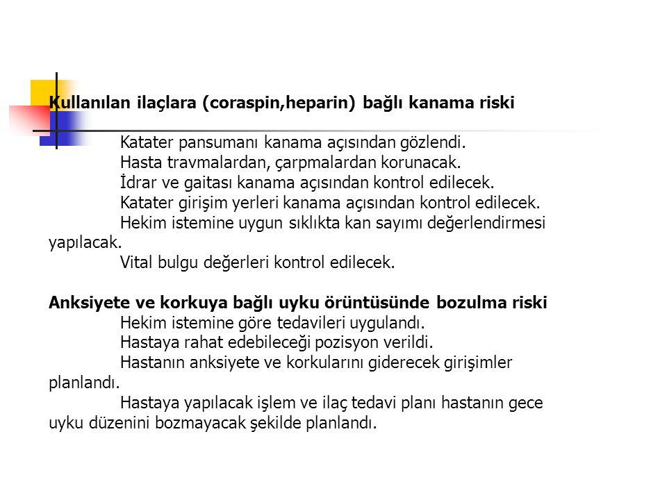Kullanılan ilaçlara (coraspin,heparin) bağlı kanama riski Katater pansumanı kanama açısından gözlendi.