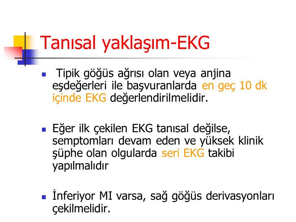 Tanısal yaklaşım-EKG Tipik göğüs ağrısı olan veya anjina eşdeğerleri ile başvuranlarda en geç 10 dk içinde EKG değerlendirilmelidir.