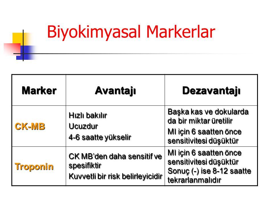 Biyokimyasal Markerlar MarkerAvantajıDezavantajı CK-MB Hızlı bakılır Ucuzdur 4-6 saatte yükselir Başka kas ve dokularda da bir miktar üretilir MI için 6 saatten önce sensitivitesi düşüktür Troponin CK MB'den daha sensitif ve spesifiktir Kuvvetli bir risk belirleyicidir MI için 6 saatten önce sensitivitesi düşüktür Sonuç (-) ise 8-12 saatte tekrarlanmalıdır