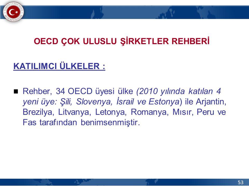 53 OECD ÇOK ULUSLU ŞİRKETLER REHBERİ KATILIMCI ÜLKELER : Rehber, 34 OECD üyesi ülke (2010 yılında katılan 4 yeni üye: Şili, Slovenya, İsrail ve Estonya) ile Arjantin, Brezilya, Litvanya, Letonya, Romanya, Mısır, Peru ve Fas tarafından benimsenmiştir.