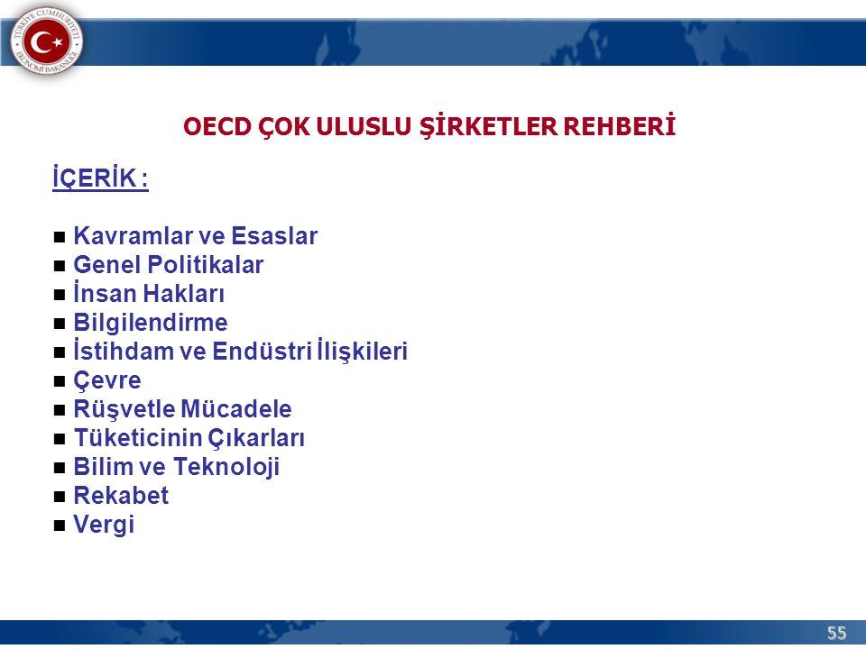 55 OECD ÇOK ULUSLU ŞİRKETLER REHBERİ İÇERİK : Kavramlar ve Esaslar Genel Politikalar İnsan Hakları Bilgilendirme İstihdam ve Endüstri İlişkileri Çevre