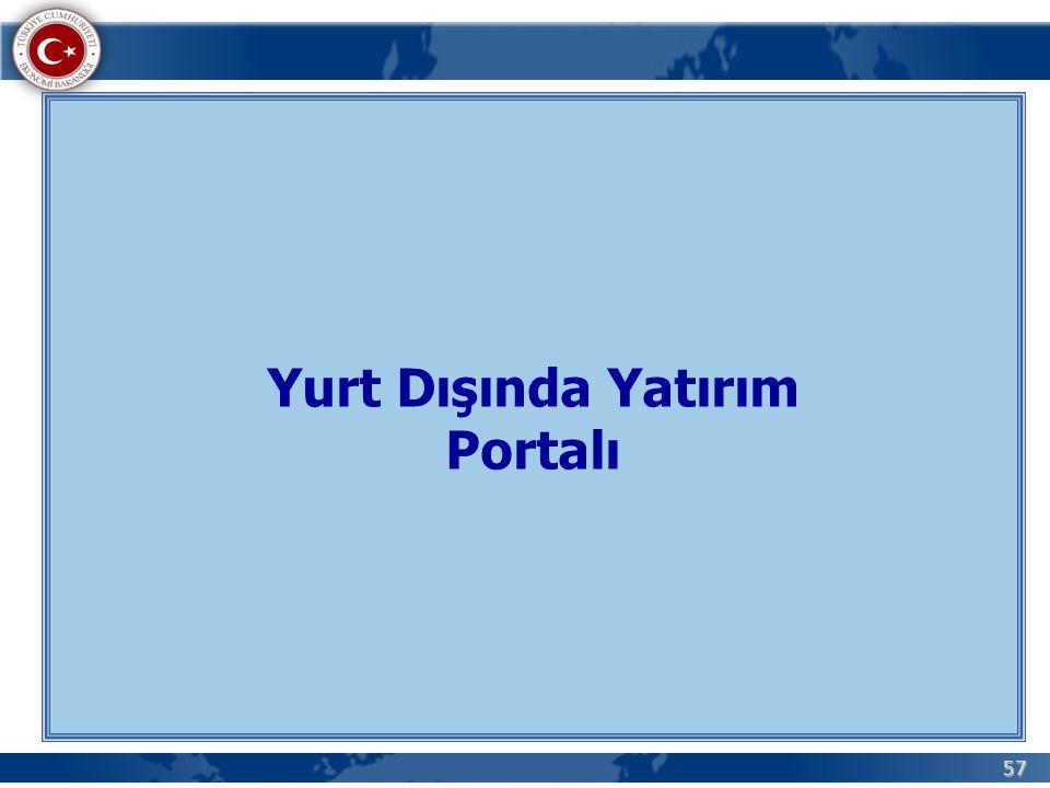 57 Yurt Dışında Yatırım Portalı