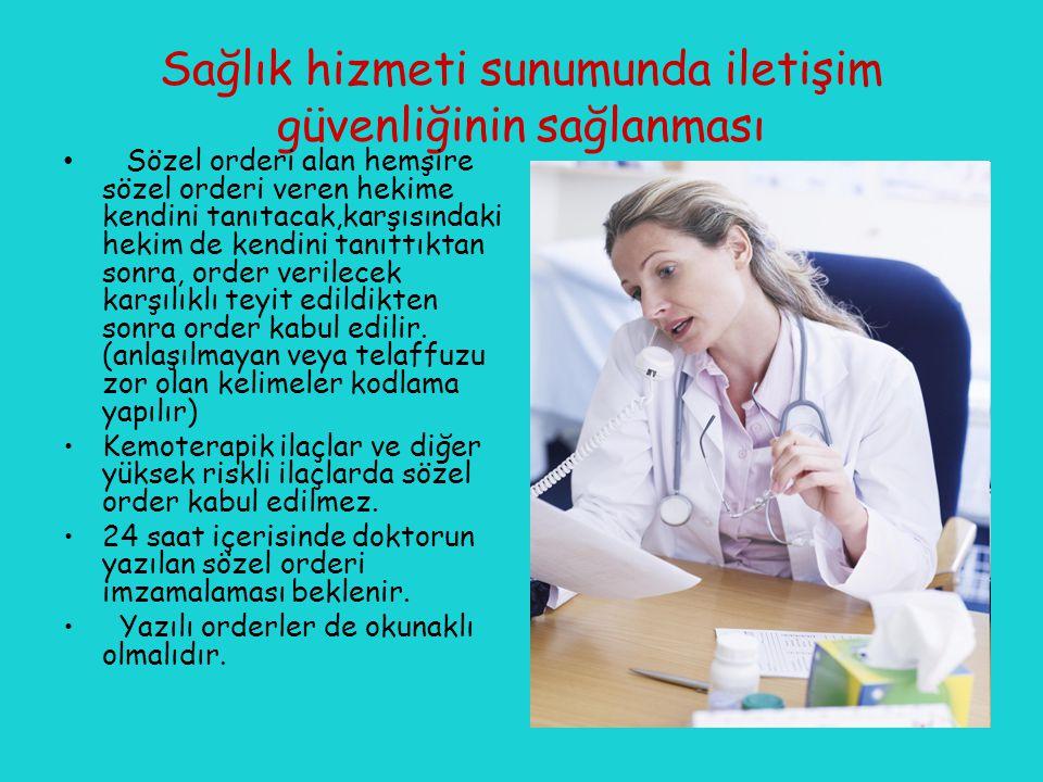 İlaç güvenliğinin sağlanması İlaç ve tıbbi malzeme reçetelenmesi ve order edilmesi işlemi sadece hekimler tarafından yapılır.