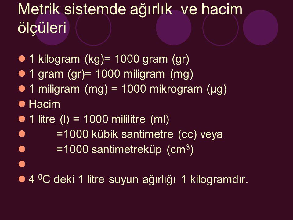 Metrik sistemde ağırlık ve hacim ölçüleri 1 kilogram (kg)= 1000 gram (gr) 1 gram (gr)= 1000 miligram (mg) 1 miligram (mg) = 1000 mikrogram (μg) Hacim 1 litre (l) = 1000 mililitre (ml) =1000 kübik santimetre (cc) veya =1000 santimetreküp (cm 3 ) 4 0 C deki 1 litre suyun ağırlığı 1 kilogramdır.