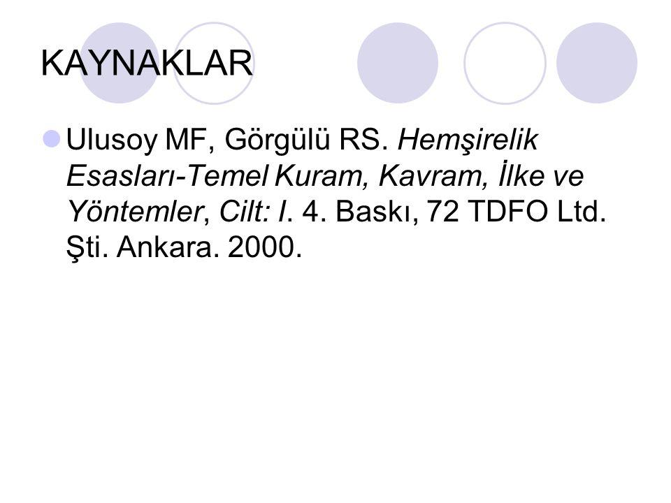 KAYNAKLAR Ulusoy MF, Görgülü RS. Hemşirelik Esasları-Temel Kuram, Kavram, İlke ve Yöntemler, Cilt: I. 4. Baskı, 72 TDFO Ltd. Şti. Ankara. 2000.