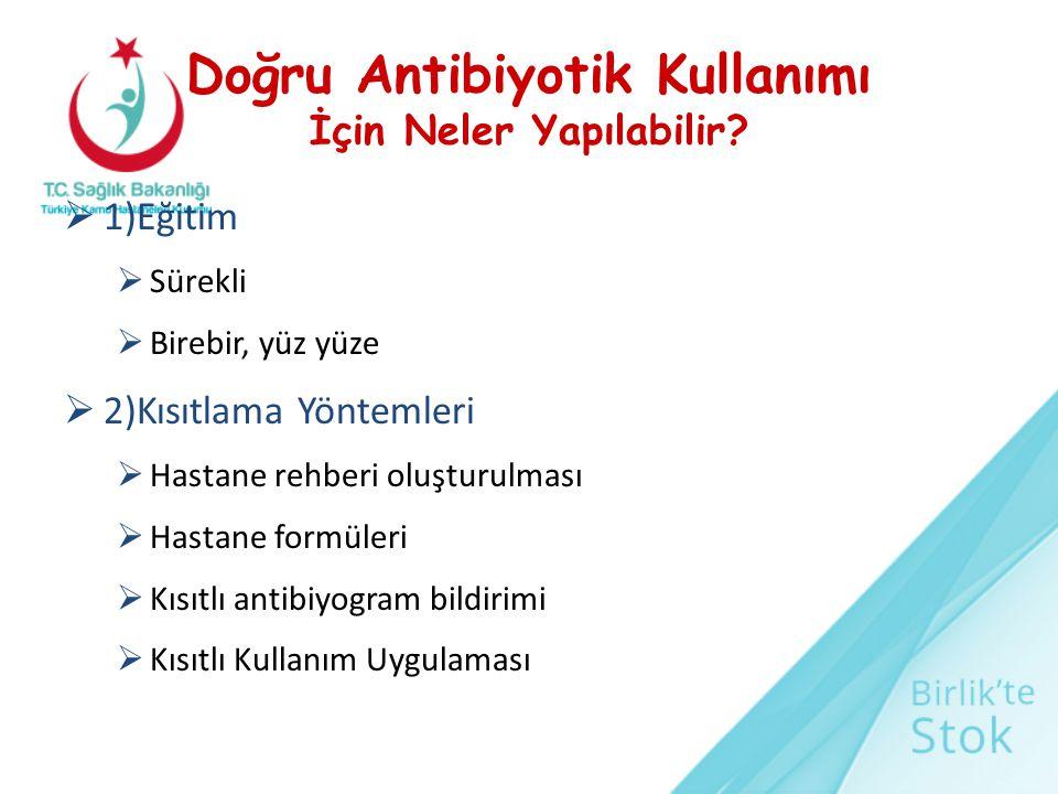 Doğru Antibiyotik Kullanımı İçin Neler Yapılabilir?  1)Eğitim  Sürekli  Birebir, yüz yüze  2)Kısıtlama Yöntemleri  Hastane rehberi oluşturulması