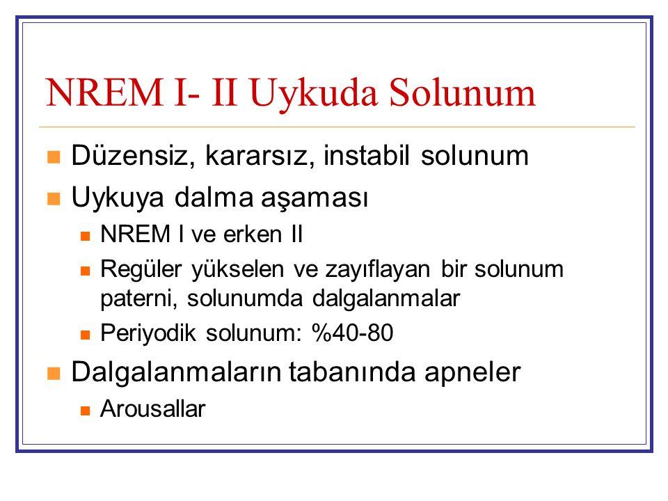 NREM I- II Uykuda Solunum Düzensiz, kararsız, instabil solunum Uykuya dalma aşaması NREM I ve erken II Regüler yükselen ve zayıflayan bir solunum pate