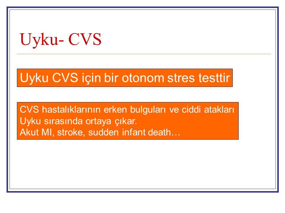 Uyku- CVS Uyku CVS için bir otonom stres testtir CVS hastalıklarının erken bulguları ve ciddi atakları Uyku sırasında ortaya çıkar. Akut MI, stroke, s