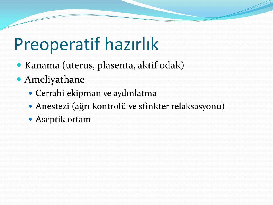 Preoperatif hazırlık Kanama (uterus, plasenta, aktif odak) Ameliyathane Cerrahi ekipman ve aydınlatma Anestezi (ağrı kontrolü ve sfinkter relaksasyonu