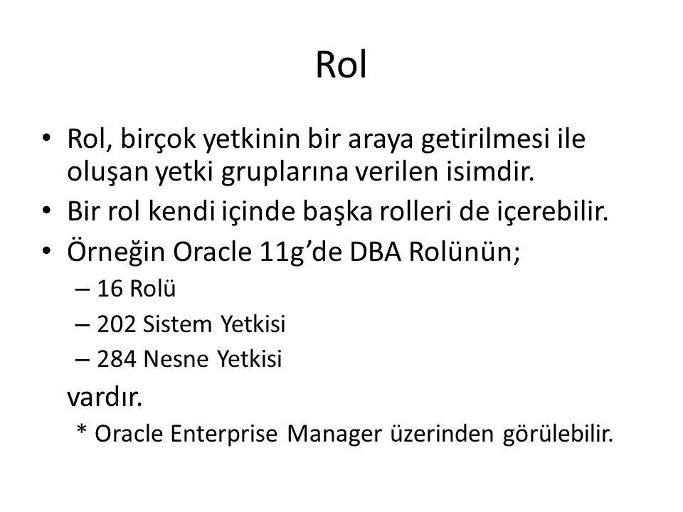 Rol Rol, birçok yetkinin bir araya getirilmesi ile oluşan yetki gruplarına verilen isimdir. Bir rol kendi içinde başka rolleri de içerebilir. Örneğin