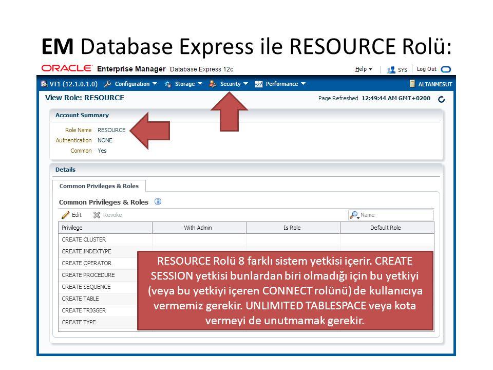EM Database Express ile RESOURCE Rolü: RESOURCE Rolü 8 farklı sistem yetkisi içerir. CREATE SESSION yetkisi bunlardan biri olmadığı için bu yetkiyi (v