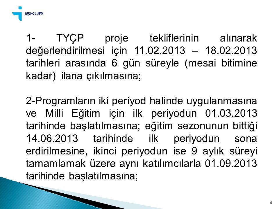 4 1- TYÇP proje tekliflerinin alınarak değerlendirilmesi için 11.02.2013 – 18.02.2013 tarihleri arasında 6 gün süreyle (mesai bitimine kadar) ilana çı