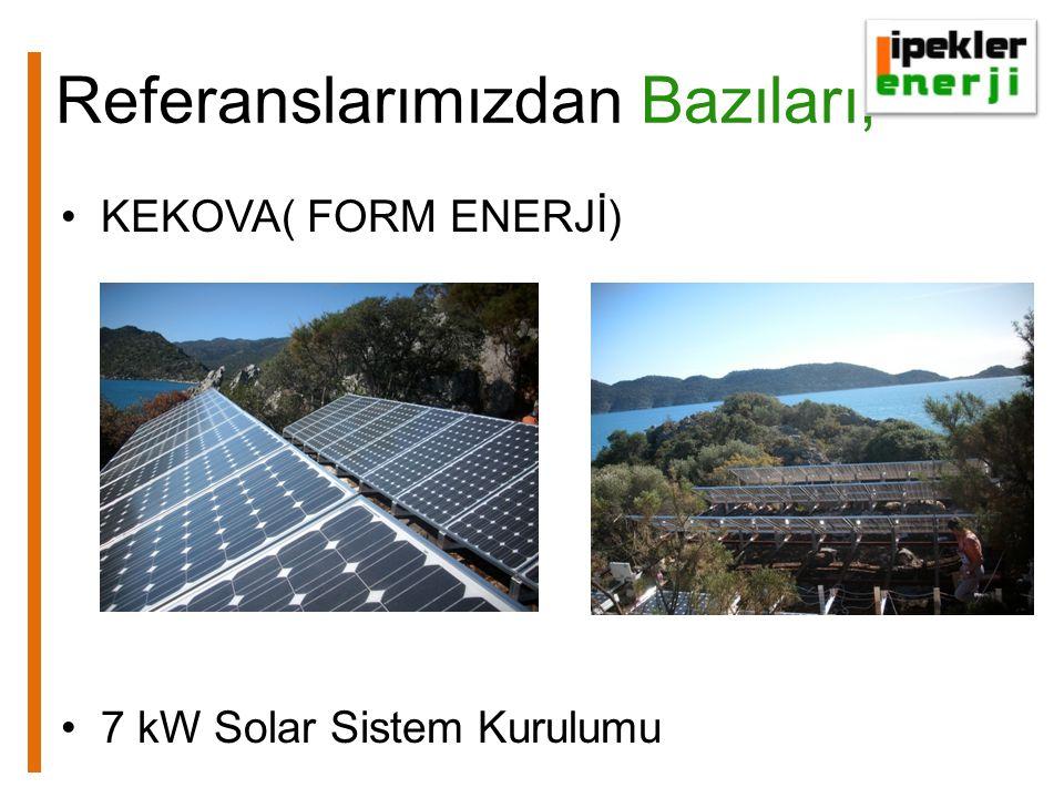 İlginiz için Teşekkürler İPEKLER ENERJİ ESRA ÇALCALI-ELEKTRİK MÜHENDİSİ