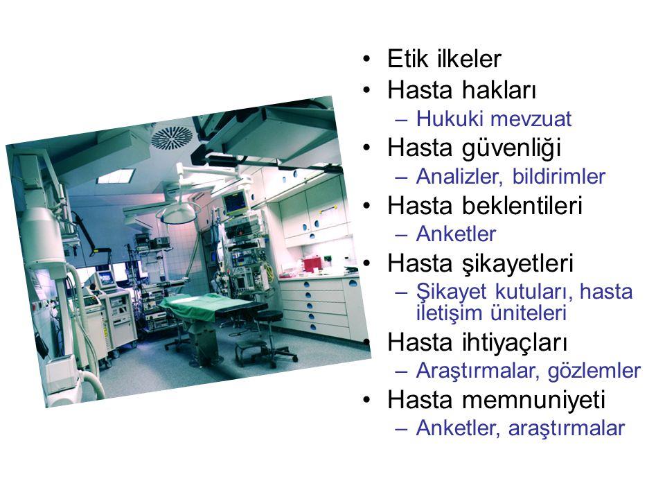 Etik ilkeler Hasta hakları –Hukuki mevzuat Hasta güvenliği –Analizler, bildirimler Hasta beklentileri –Anketler Hasta şikayetleri –Şikayet kutuları, h