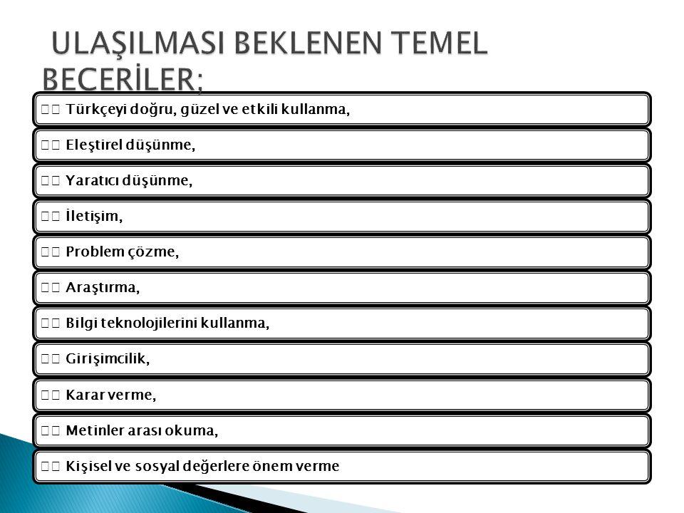 Türkçeyi doğru, güzel ve etkili kullanma, Eleştirel düşünme, Yaratıcı düşünme, İletişim, Problem çözme, Araştırma, Bilgi teknolojilerini kullanma, Gir