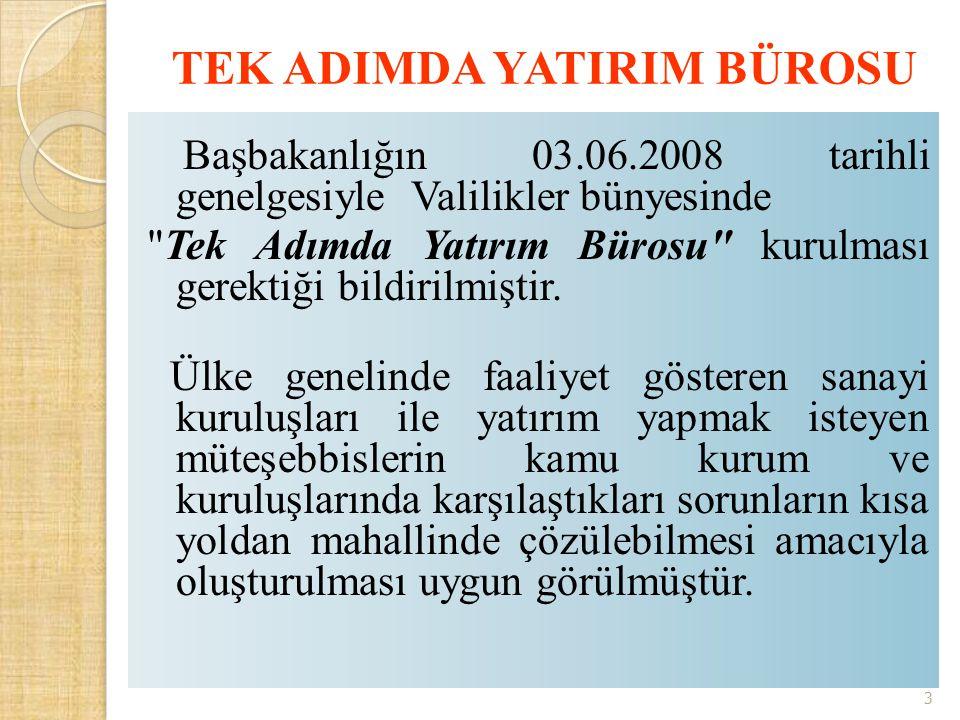 TEK ADIMDA YATIRIM BÜROSU Başbakanlığın 03.06.2008 tarihli genelgesiyle Valilikler bünyesinde