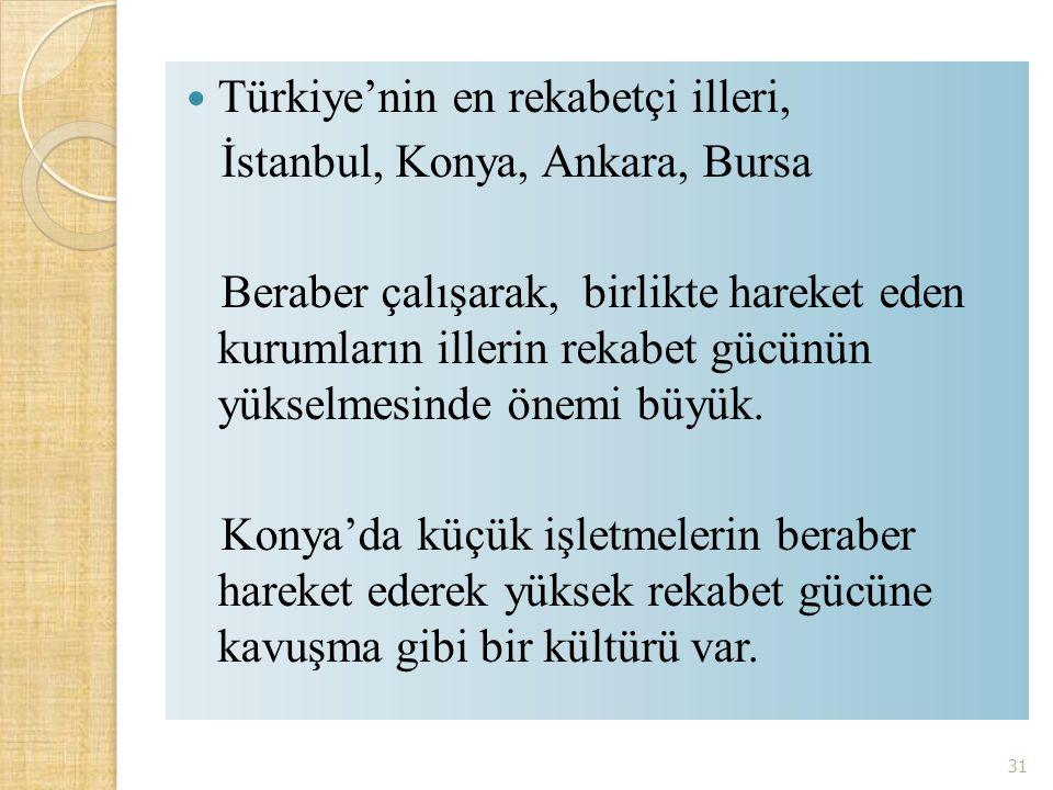 Türkiye'nin en rekabetçi illeri, İstanbul, Konya, Ankara, Bursa Beraber çalışarak, birlikte hareket eden kurumların illerin rekabet gücünün yükselmesi