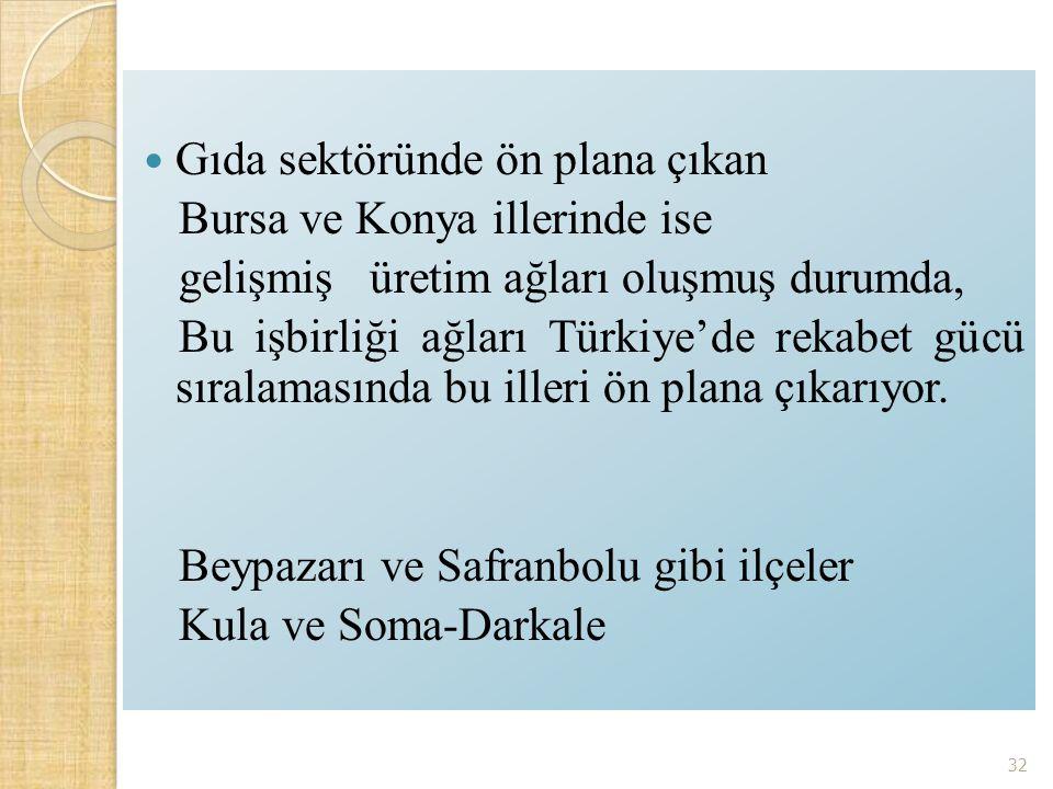 Gıda sektöründe ön plana çıkan Bursa ve Konya illerinde ise gelişmiş üretim ağları oluşmuş durumda, Bu işbirliği ağları Türkiye'de rekabet gücü sırala