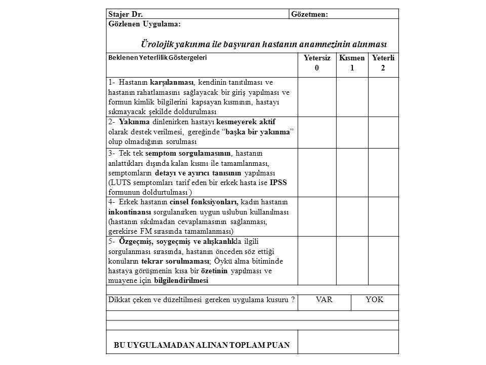 Stajer Dr.Gözetmen: Gözlenen Uygulama: Ürolojik yakınma ile başvuran hastanın anamnezinin alınması Beklenen Yeterlilik Göstergeleri Yetersiz 0 Kısmen