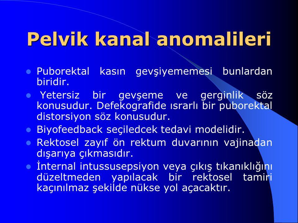 Pelvik kanal anomalileri Puborektal kasın gevşiyememesi bunlardan biridir. Yetersiz bir gevşeme ve gerginlik söz konusudur. Defekografide ısrarlı bir