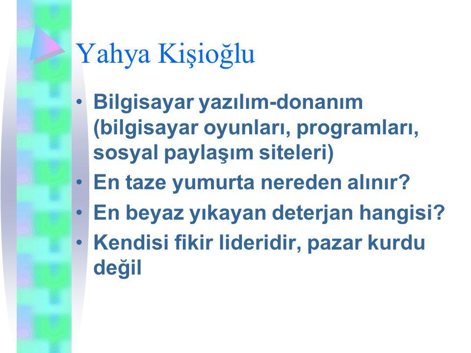 Yahya Kişioğlu Bilgisayar yazılım-donanım (bilgisayar oyunları, programları, sosyal paylaşım siteleri) En taze yumurta nereden alınır? En beyaz yıkaya