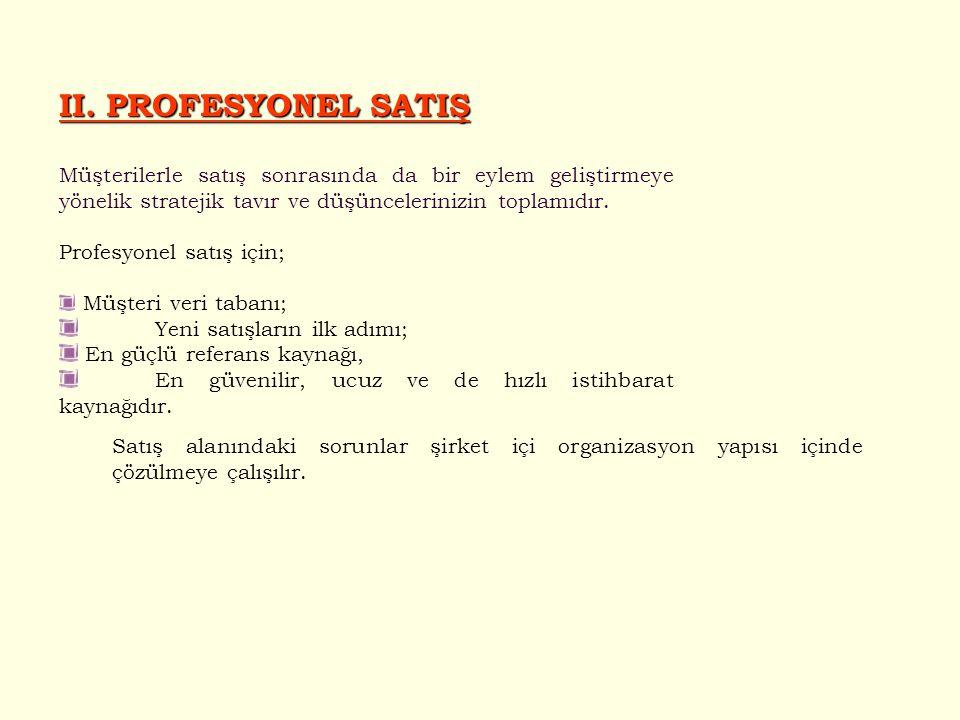 II. PROFESYONEL SATIŞ Müşterilerle satış sonrasında da bir eylem geliştirmeye yönelik stratejik tavır ve düşüncelerinizin toplamıdır. Profesyonel satı