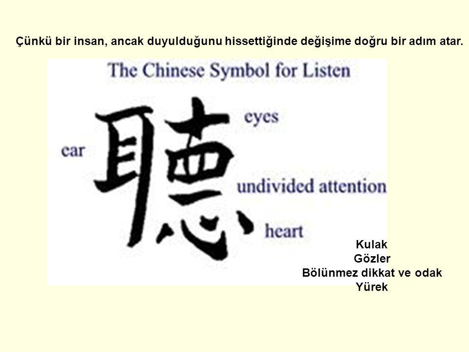 Kulak Gözler Bölünmez dikkat ve odak Yürek Çünkü bir insan, ancak duyulduğunu hissettiğinde değişime doğru bir adım atar.