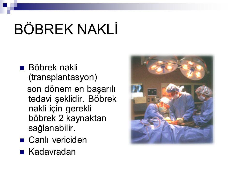BÖBREK NAKLİ Böbrek nakli (transplantasyon) son dönem en başarılı tedavi şeklidir. Böbrek nakli için gerekli böbrek 2 kaynaktan sağlanabilir. Canlı ve