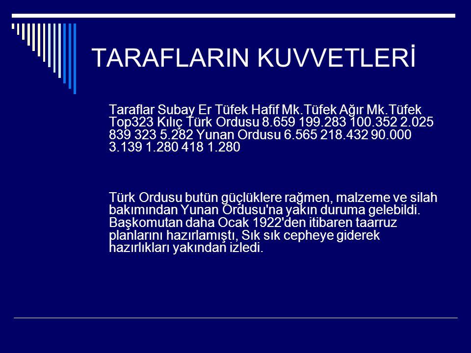 TARAFLARIN KUVVETLERİ Taraflar Subay Er Tüfek Hafif Mk.Tüfek Ağır Mk.Tüfek Top323 Kılıç Türk Ordusu 8.659 199.283 100.352 2.025 839 323 5.282 Yunan Ordusu 6.565 218.432 90.000 3.139 1.280 418 1.280 Türk Ordusu butün güçlüklere rağmen, malzeme ve silah bakımından Yunan Ordusu na yakın duruma gelebildi.