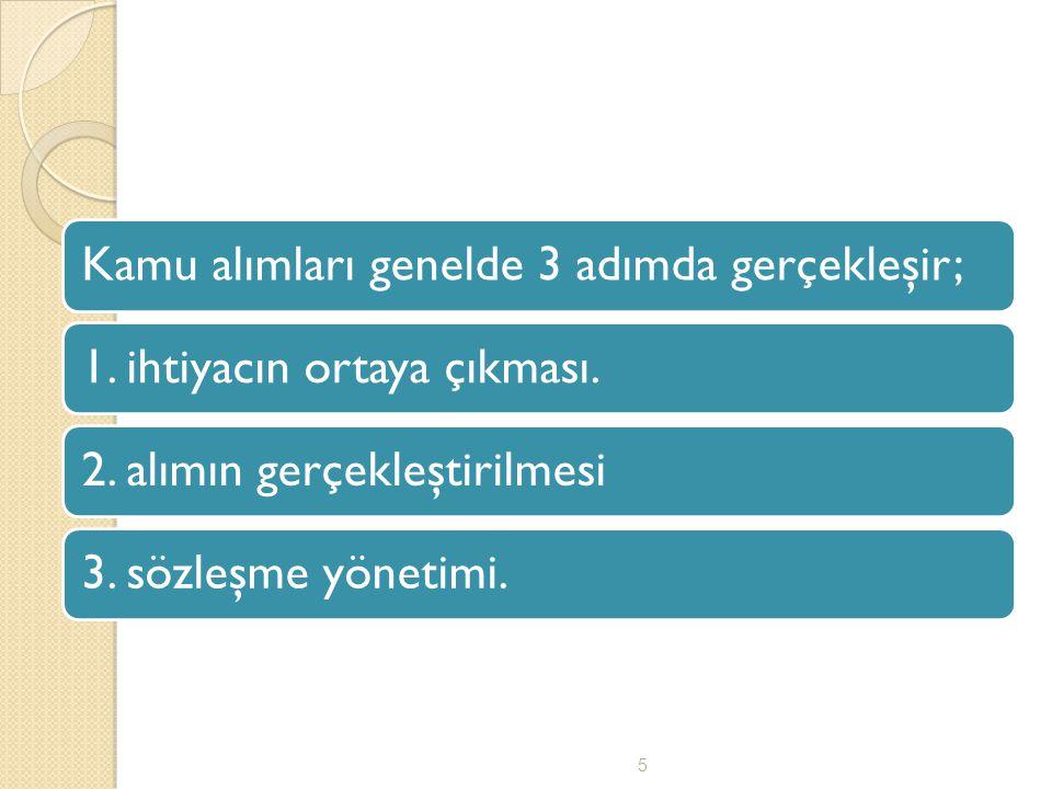 Yerli İstekli Belgesi Yapım 6.md; Hizmet 5.md; Mal 5.md Yerli istekli; a) Türk vatandaşı gerçek kişiler.