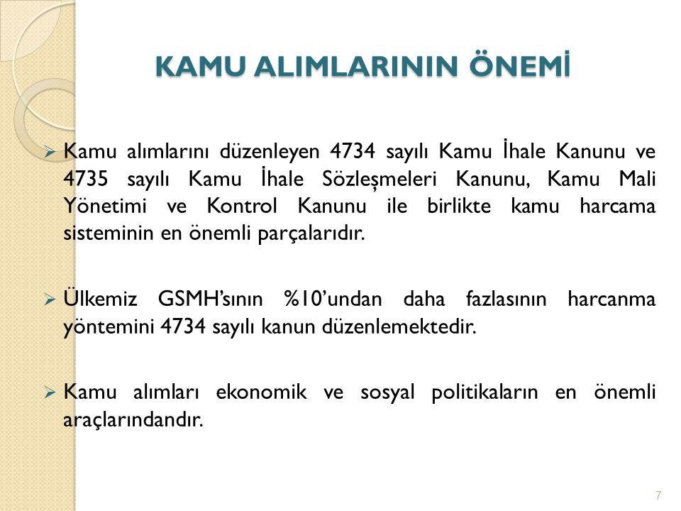 7 KAMU ALIMLARININ ÖNEM İ KAMU ALIMLARININ ÖNEM İ  Kamu alımlarını düzenleyen 4734 sayılı Kamu İ hale Kanunu ve 4735 sayılı Kamu İ hale Sözleşmeleri Kanunu, Kamu Mali Yönetimi ve Kontrol Kanunu ile birlikte kamu harcama sisteminin en önemli parçalarıdır.