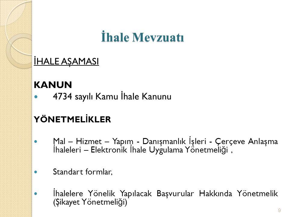 İhale Dışı Bırakılma Nedenleri Yapım 52.md; Hizmet 51.md; Mal 50.md Türkiye'de kesinleşmiş sosyal güvenlik prim borcunun kapsamı ve tutarı ile Türkiye'de kesinleşmiş vergi borcu nun kapsamına girecek vergilerin tür ve tutarı (5.000 TL) Kamu İ hale Genel Tebli ğ inde (17.
