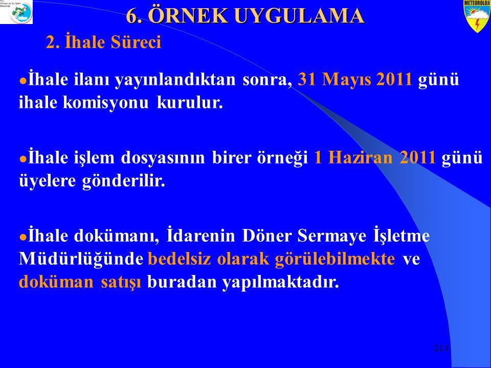 213 ● İhale ilanı yayınlandıktan sonra, 31 Mayıs 2011 günü ihale komisyonu kurulur.
