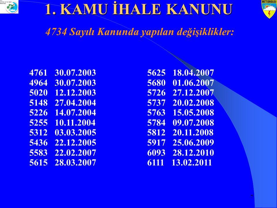218 ● EAEA birinci ve ikinci teklif olan ABC ve KLM isteklilerinin yasaklılık teyidi yapılır ve alınan belge de ihale komisyonu kararına eklenerek 21 Haziran 2011 günü ihale yetkilisine sunulur.