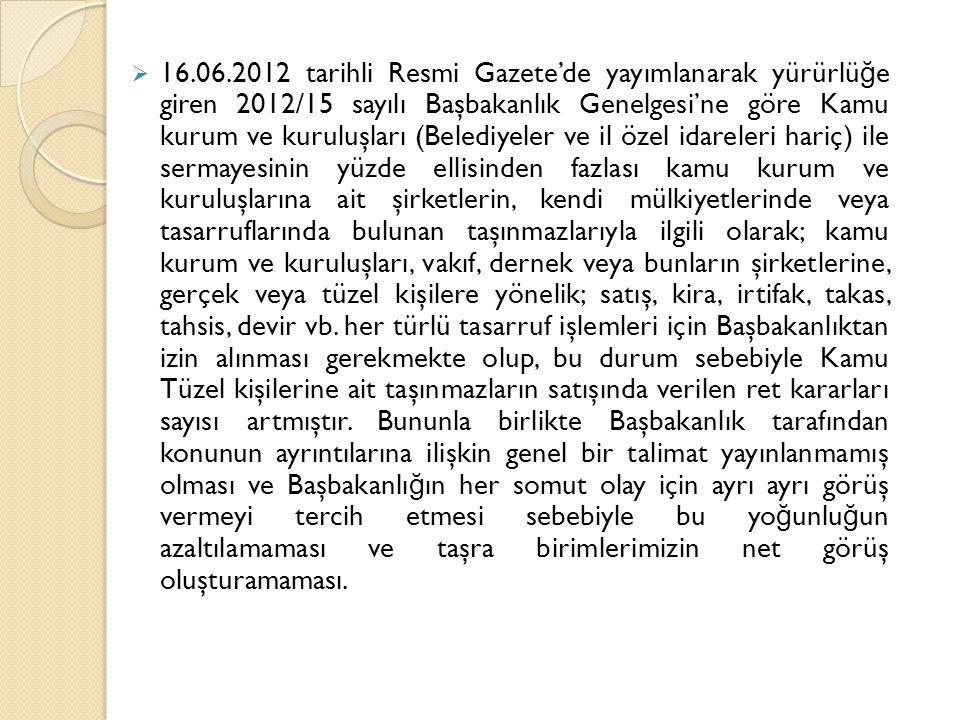  16.06.2012 tarihli Resmi Gazete'de yayımlanarak yürürlü ğ e giren 2012/15 sayılı Başbakanlık Genelgesi'ne göre Kamu kurum ve kuruluşları (Belediyele