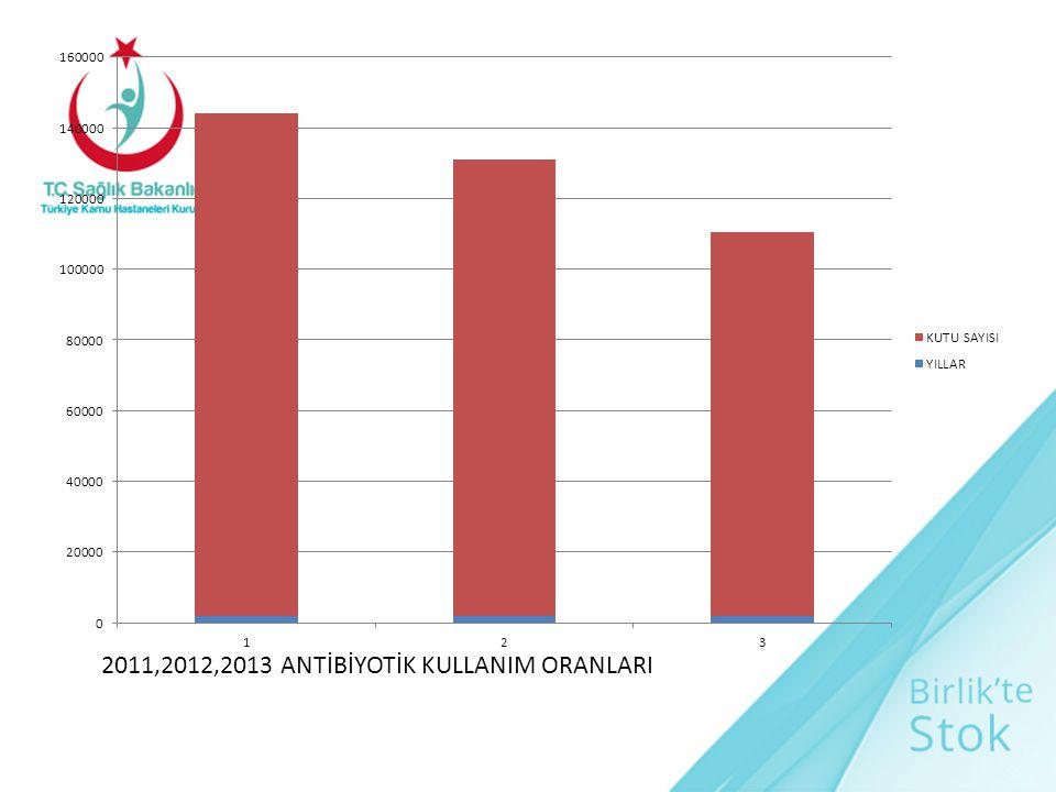 2011,2012,2013 ANTİBİYOTİK KULLANIM ORANLARI