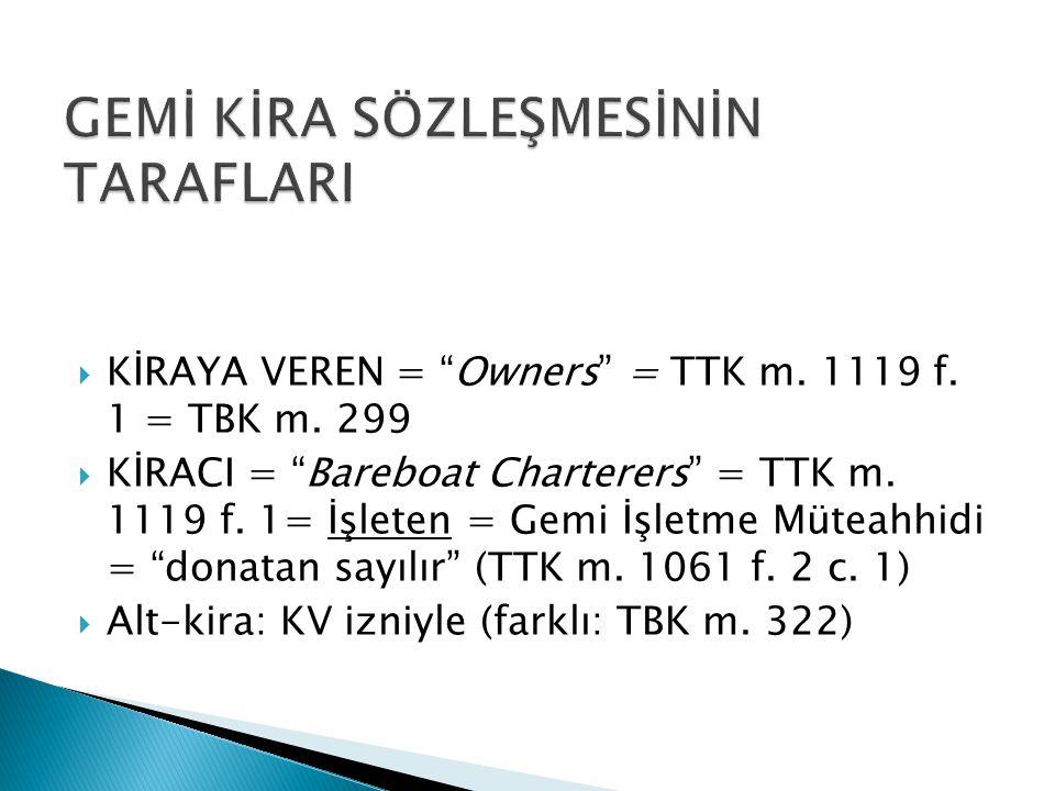  KİRAYA VEREN = Owners = TTK m.1119 f. 1 = TBK m.