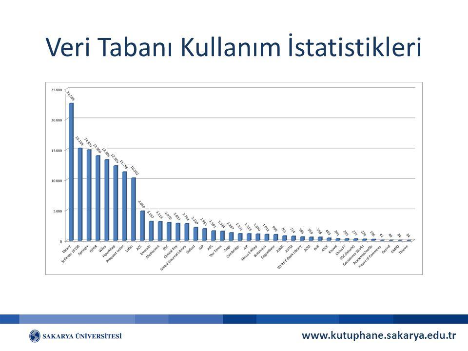 Veri Tabanı Kullanım İstatistikleri www.kutuphane.sakarya.edu.tr