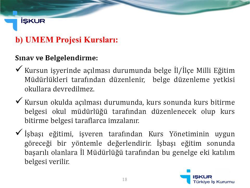 b) UMEM Projesi Kursları: 18 Sınav ve Belgelendirme: Kursun işyerinde açılması durumunda belge İl/İlçe Milli Eğitim Müdürlükleri tarafından düzenlenir