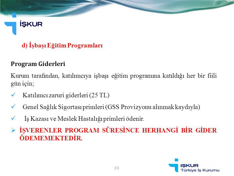 d) İşbaşı Eğitim Programları Program Giderleri Kurum tarafından, katılımcıya işbaşı eğitim programına katıldığı her bir fiili gün için; Katılımcı zaru