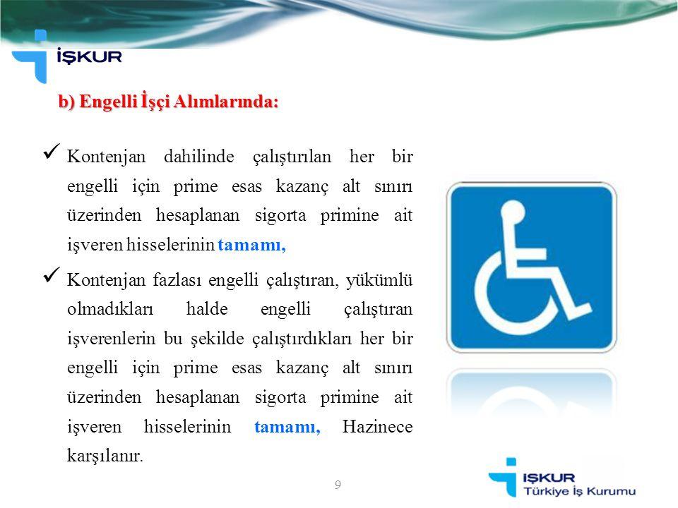 Kontenjan dahilinde çalıştırılan her bir engelli için prime esas kazanç alt sınırı üzerinden hesaplanan sigorta primine ait işveren hisselerinin tamam