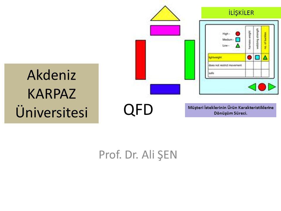 Akdeniz KARPAZ Üniversitesi QFD Prof. Dr. Ali ŞEN Müşteri İsteklerinin Ürün Karakteristiklerine Dönüşüm Süreci. İLİŞKİLER