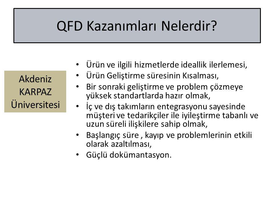Akdeniz KARPAZ Üniversitesi QFD Kazanımları Nelerdir? Ürün ve ilgili hizmetlerde ideallik ilerlemesi, Ürün Geliştirme süresinin Kısalması, Bir sonraki