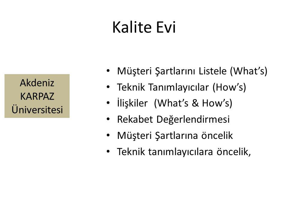 Akdeniz KARPAZ Üniversitesi Kalite Evi Müşteri Şartlarını Listele (What's) Teknik Tanımlayıcılar (How's) İlişkiler (What's & How's) Rekabet Değerlendi