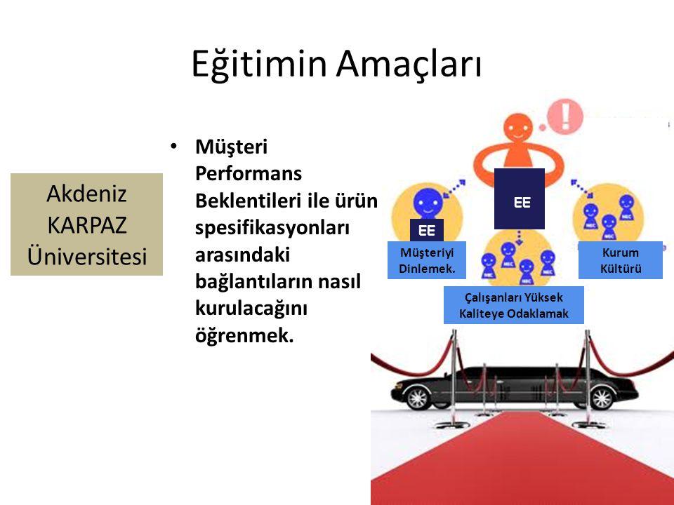Akdeniz KARPAZ Üniversitesi Eğitimin Amaçları Müşteri Performans Beklentileri ile ürün spesifikasyonları arasındaki bağlantıların nasıl kurulacağını ö