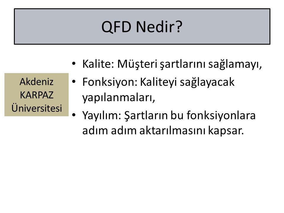 Akdeniz KARPAZ Üniversitesi QFD Nedir? Kalite: Müşteri şartlarını sağlamayı, Fonksiyon: Kaliteyi sağlayacak yapılanmaları, Yayılım: Şartların bu fonks