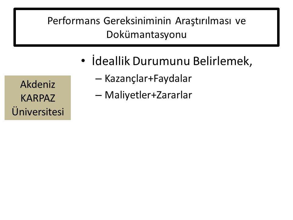 Akdeniz KARPAZ Üniversitesi Performans Gereksiniminin Araştırılması ve Dokümantasyonu İdeallik Durumunu Belirlemek, – Kazançlar+Faydalar – Maliyetler+Zararlar